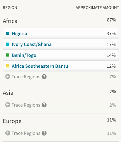 Ancestry DNA Results